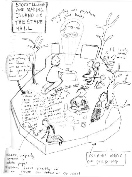 activity island sketch